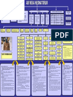 Contoh Resume Mind Mapping (Untuk Sistem Respirasi)