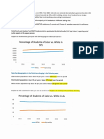Seattle Public Schools Advanced Learning Diversity Data 11/16