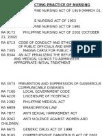 Nursing Laws
