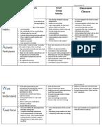 ag science expectation matrix pilargonzalez7