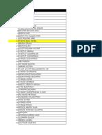 Split Data Ukm 2015