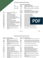 Adult Cardiac ICD9 to ICD10 Crosswalk Final 7-2015
