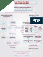 ANALISIS INSTRUKSIONAL.pdf