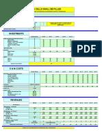 Pin Financial Analysis Biocarbon Fund