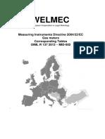 WELMEC_8.12-1-issue_2_R_137_-_2012_Gas_meters.pdf