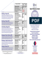 33737954-PRINCE2-Quick-Reference-Guide.pdf