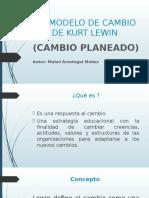 El Modelo de Cambio de Kurt Lewin