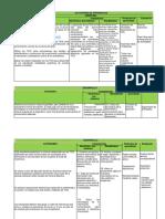 Secuencia Didactica de Aprendizaje e Instrumentos de Evaluacion Actividad 8