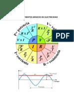 01 Conocimientos Básicos de Electricidad