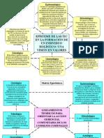 matrizepistmicadelainvestigacin-110404203251-phpapp02