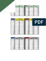 Calculo Rebt 02 Plantilla Para Proyectos