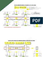 Indices de Sobreesfuerzo y Flexibilidad en Estructuras a.10 NSR10