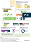 Disabilty Disconnect Infographic