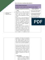 Ficha de Lectura (1)
