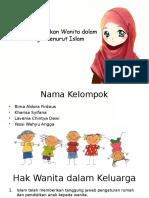 Hak Dan Kedudukan Wanita Dalam Keluarga Menurut Islam