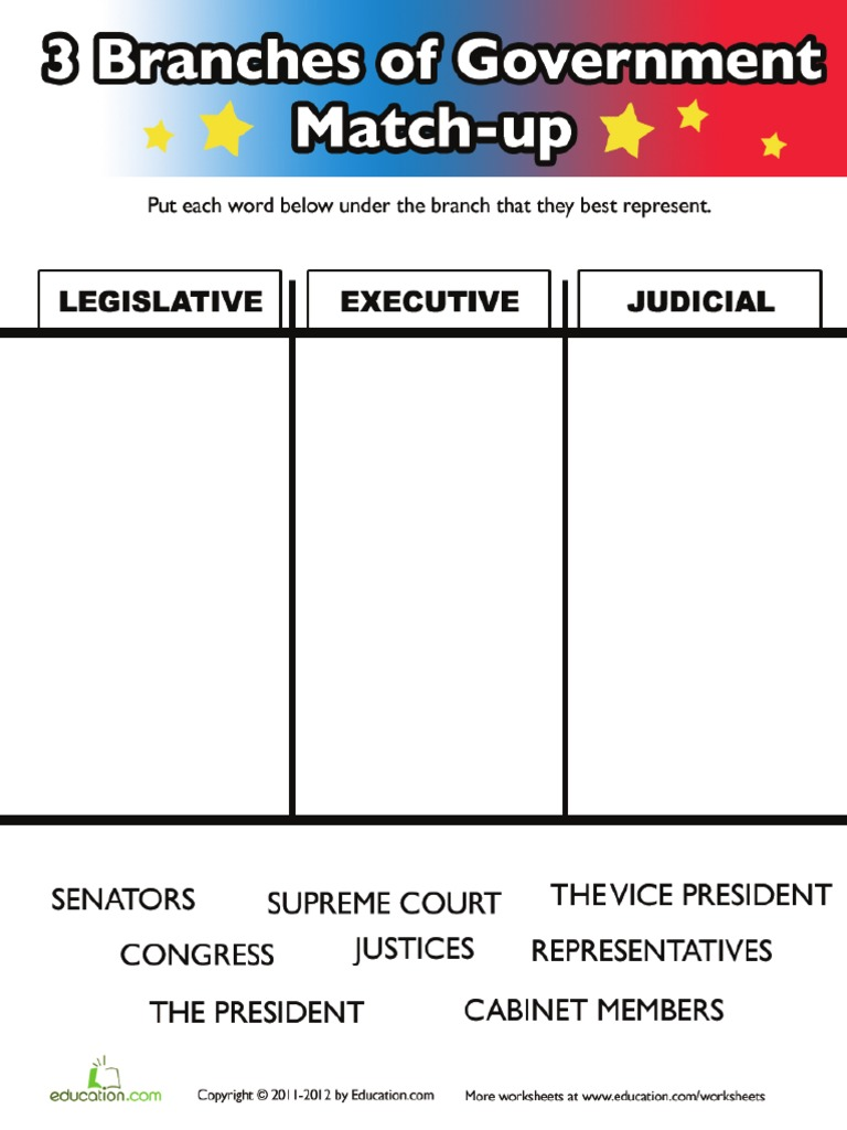 threebranchesgovernmentkids – Legislative Branch Worksheet