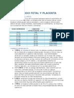 Resumen Periodo Fetal y Placenta