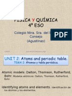 UNIT 2. Atoms and Periodic Table