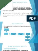 Quimica Analitica Cuantitativa.pptx Clase 2