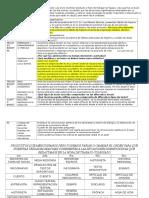 Situaciones significativas para la I.E.LAS, y productos por cada unidad 1ro a 5to.docx