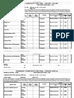 Summary Checklist Online