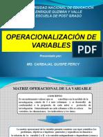 Operacionalización de Variables