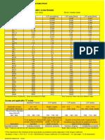 Standard_tightening_torque.pdf
