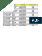Battery Installation Tracker- Oct Report_Camusat