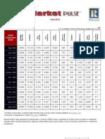 Market Pulse 061110