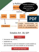 Direito Constitucional_Organizacao Politico Administrativa_ATA