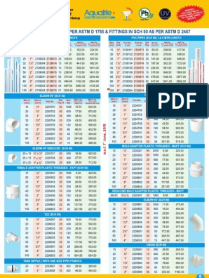 Ashirvad Upvc Pipes and Fittings Pricelist