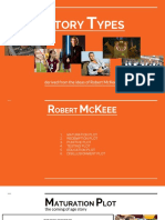 Story Types - Robert McKee