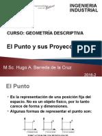 CAPITULO VII El Punto y Sus Proyecciones