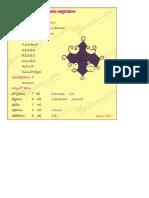 Telugu Letters3