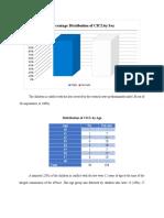 Data Presentation