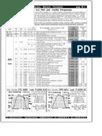 ⭐FILTRI per Medie Frequenze - Quarzo - Ceramici pag M 1