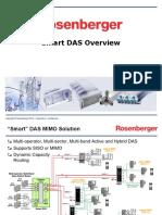SMART DAS Solutions Ver01