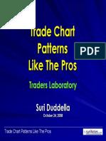 suriDuddella_TradePatterns