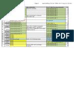 98e710fd-Dad1-4833-945f-67c314edb297_Jaarindeling TLS en TSPB 16-17 Eng Wk 35