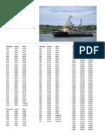 HF Maritime Channels