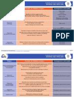 Fiche Évaluation Des Risques Professionnels - 23 - Entretien Des Véhicules (1)