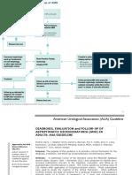 AUA Asymptomatic Microhematuria - Algorithm (2012)