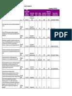 gesida fsg-proyectosinvestigacion-situacion (3).pdf
