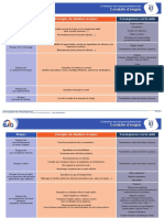 Fiche Évaluation Des Risques Professionnels - 02 - Conduite d'Engins