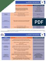 Fiche Évaluation Des Risques Professionnels - 09 - Maintenance Des Bâtiments
