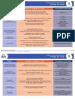 Fiche Évaluation Des Risques Professionnels - 14 - Portage Des Repas (1)