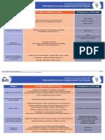 Fiche Évaluation Des Risques Professionnels - 12 - Intervention Sur Les Équipements Électriques (1)