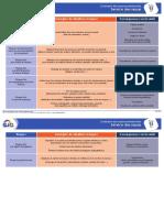 Fiche Évaluation Des Risques Professionnels - 15 - Service Des Repas (1)