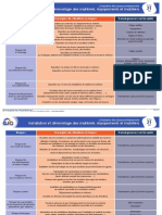 Fiche Évaluation Des Risques Professionnels - 21 - Installation Et Démontage Des Matériels, Équipements Et Mobiliers (1)
