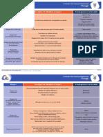 Fiche Évaluation Des Risques Professionnels - 22 - Plonge (1)